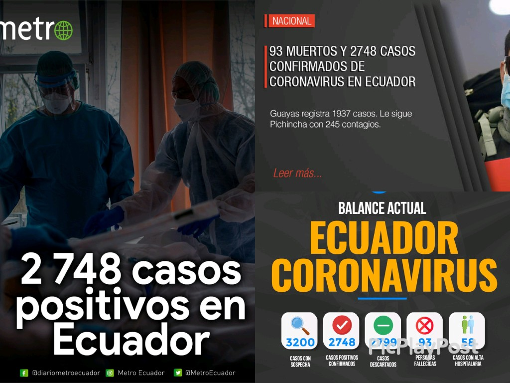 Datos Coronavirus Ecuador