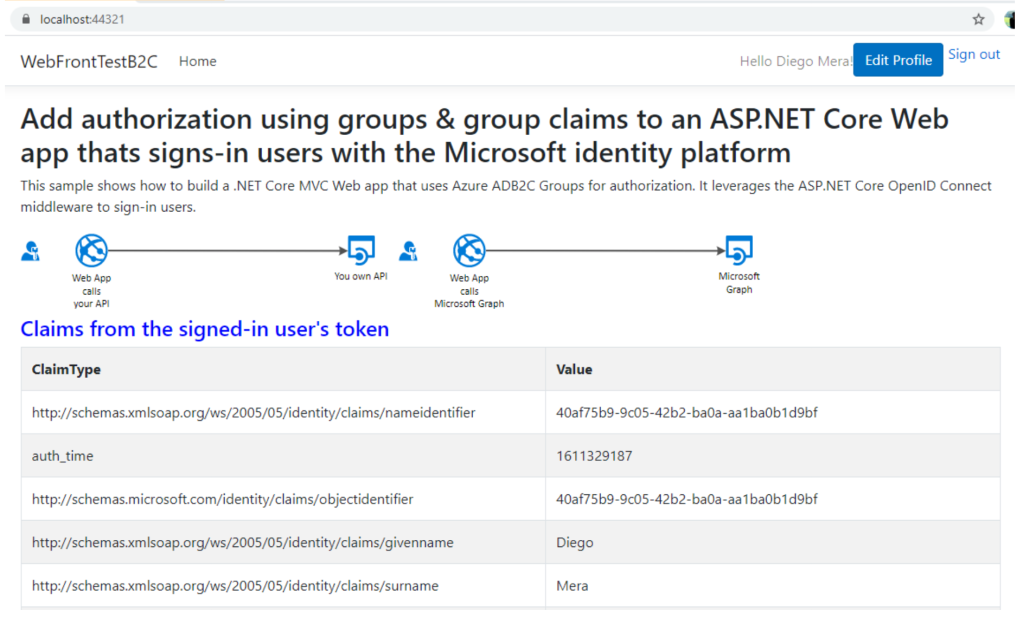 Ejemplo Active Directory B2C